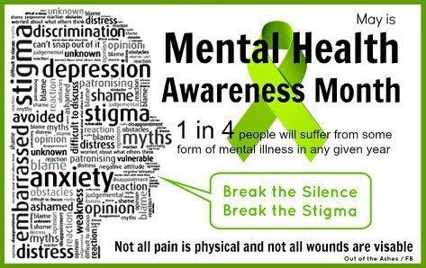 Mental health awareness month visual. stating 1 in 4 people will suffer from some form of mental illness in any given year.