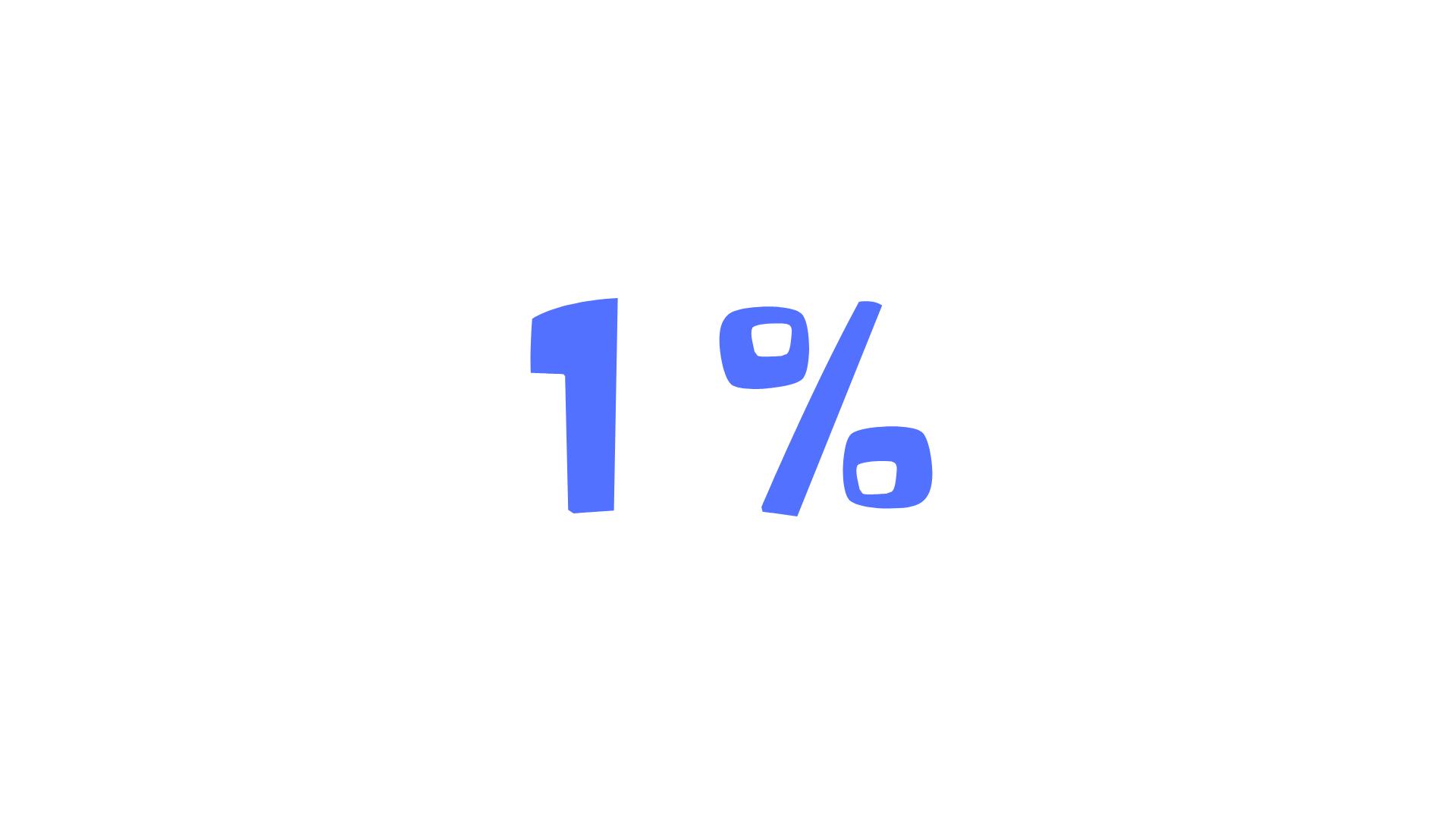 1 percent text